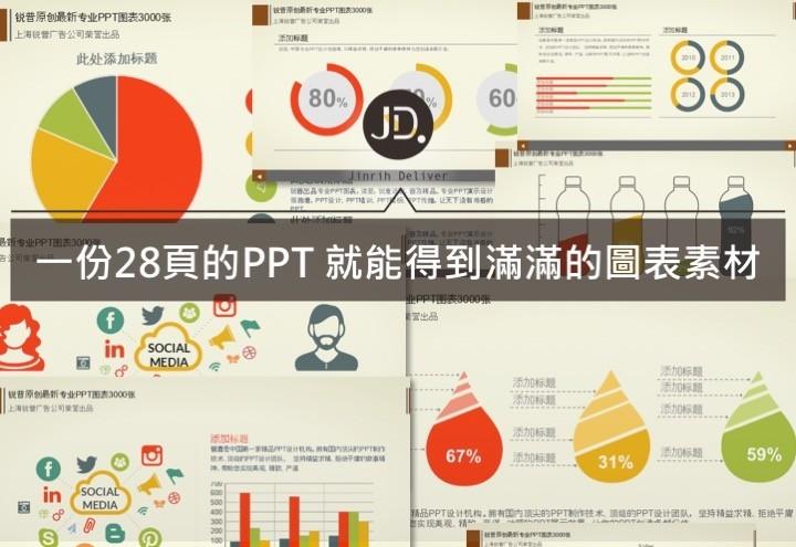 【簡報圖表】圓餅圖、氣泡圖-28個資訊圖表免費資源