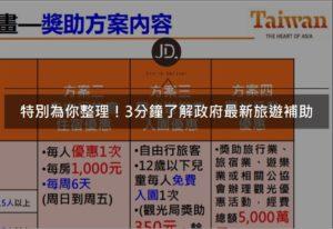 【2019台灣秋冬旅遊補助懶人包】政府補助旅費!來趟國內旅遊吧