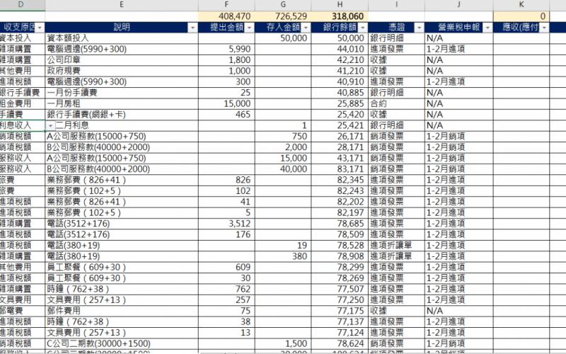 | Excel模板 | 簡易記帳模板送給你!微型企業可用的簡單金流記帳模板